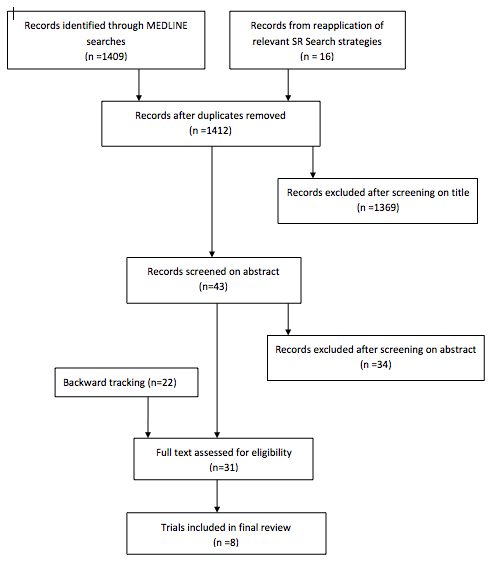 alcohol withdrawal seizures treatment guidelines
